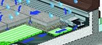 Drainrost-System AquaDrain FLEX von Gutjahr