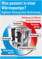 Energieeffizienz durch Wärmepumpen