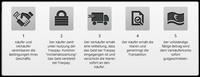 grosshandel.eu entscheidet sich für Traxpay und löst damit das wichtigste Problem des B2B-Handels
