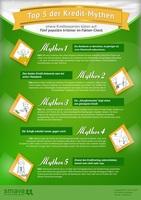 smava klärt auf: Top 5 der Kredit-Mythen