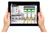 iTAC und in-GmbH gehen in die Offensive für die Smart Factory von morgen