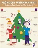 Das Weihnachtsfest naht: Was schenke ich bloß meinem Partner?