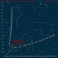 Aktuelle Ereignisse zum Komet ISON: Übersteht er sein Perihel?