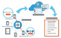 AirTight Networks expandiert auf den deutschsprachigen Markt