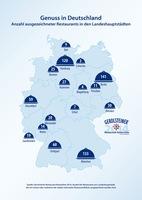 Gerolsteiner Restaurant-Bestenliste 2014: Die Bilanz aus Michelin, Gault&Millau, Feinschmecker, Varta, Gusto & Co.