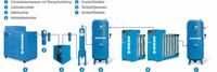 Inhouse-Stickstoffproduktion für maximale Unabhängigkeit