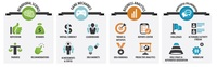 Mit Innovationsmanagement-Plattform für 2014 strategisch gut aufgestellt