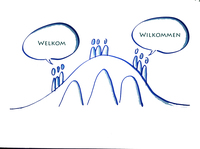 Wie möchten Sie sich und Ihr Team 2014 entwickeln?