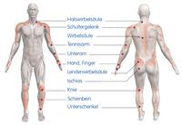 Crystal Plaster - nebenwirkungsfreie Linderung bei vielen Schmerzarten