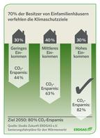 Wie viel Klimaschutz kann sich Deutschland leisten?