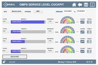 Mit der ORBIS Multi Process Suite (OMPS) Industrie-4.0-Konzepte in SAP ERP effizient umsetzen