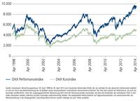Geldsegen für Aktionäre
