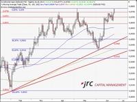 JRC Capital Management - Wochenausblick für die KW 27