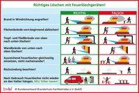 bvbf: Erhöhtes Brandrisiko während der Erntesaison