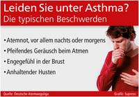 Früherkennung bei Asthma sehr wichtig