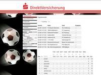S-Direkt Bundesliga-Tippspiel: Keine Kosten, viele Gewinne
