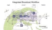 Limelight Networks kündigt neue Content-Delivery-Lösung für Medienunternehmen und Broadcaster an