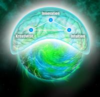 """Konferenzpremiere: """"Intuition und Meditation - die neuen Business Skills"""""""