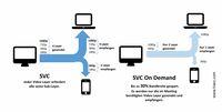 TIXEO definiert Multipoint-Videokonferenzen neu