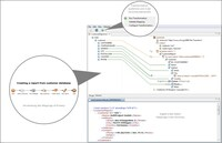 Umsetzung von Datenstrukturen zwischen den verschiedenen IT-Systemen mit dem X4 Mapper von SoftProject