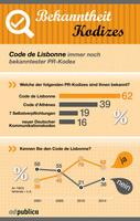 """ad publica veröffentlicht Studie zum PR-Ehrenkodex """"Code de Lisbonne"""""""