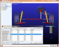 SimManager 2014 verbessert Integration von CAE-Produkten