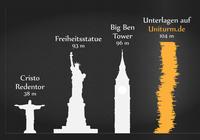 Neuer digitaler Uniturm ist größer als die Freiheitsstatue