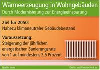 Informations-Kampagne zur Energieeinsparung: