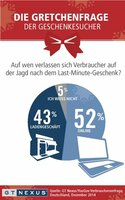 Last-Minute-Geschenke: Internet vor Innenstadt