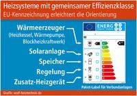 Heizsysteme mit gemeinsamer Effizienzklasse