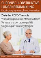 Moderne Therapie der COPD