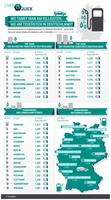 Tankpreisstatistik: In welcher Stadt tankt es sich am günstigsten, wo am teuersten?