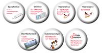 Drogentests und Ihre Zeitfenster - Wie lange sind Drogen nachweisbar?
