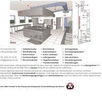 GastroPlus24: Die individuelle Lösung für Gastronomieküchenabluft