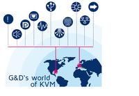 showimage NAB 2015 und die Welt des KVMs