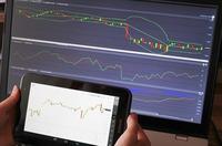 Neue Analysemethode - Ist Erfolg an der Börse planbar?