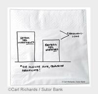Carl Richards: Anleger verschenken immer noch Geld