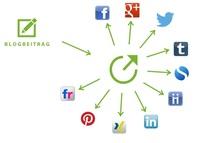 Multiposting für Blogbeiträge mit Blog2Social