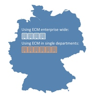 ECM remains hot topic in Germany