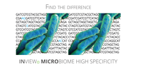 GATC Biotech provides worlds first full-length 16S rRNA amplicon sequencing service