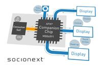 Socionext Unveils Video & Communication Bridge Providing Interconnection between Consumer Chips and Automotive Interfaces