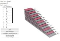 Neue Lösung Digimat-VA wird von JEC Composites Group ausgezeichnet