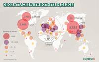 Gefahr DDoS: Deutsche Web-Ressourcen am siebthäufigsten attackiert