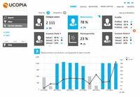 Wireless Marketing: Kunden im Public Wi-Fi gezielt ansprechen