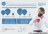 plentymarkets E-Commerce Geschäftsklimaindex