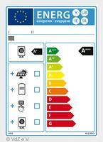 pds Handwerkersoftware unterstützt bei der Erfüllung der Heizungslabel-Pflicht
