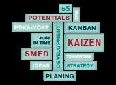 Erfolgreiche Unternehmen nutzen die Lean-Philosophie