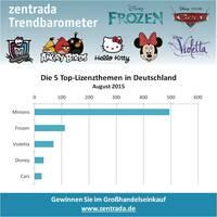 Minions verdrängt Frozen auf Platz 2 - Disney bleibt Trendsetter
