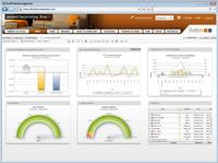 dmexco: BrandMaker zeigt integrierte Lösungen für die digitale Transformation