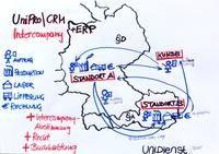 UniPRO/CRM+ERP als Bindeglied zwischen den Unternehmensstandorten